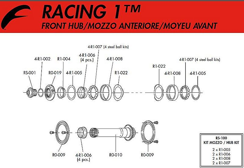 Fulcrum Hub Bearing for Racing 0/1/3 Hubs